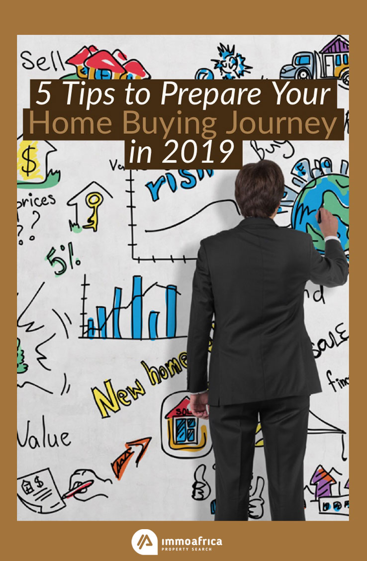 Prepare for Home Buying Journey